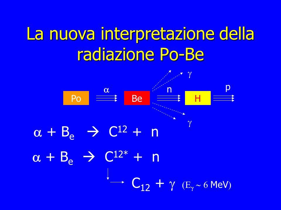 La nuova interpretazione della radiazione Po-Be Po + B e C 12 + n + B e C 12* + n Be p H n C 12 + MeV