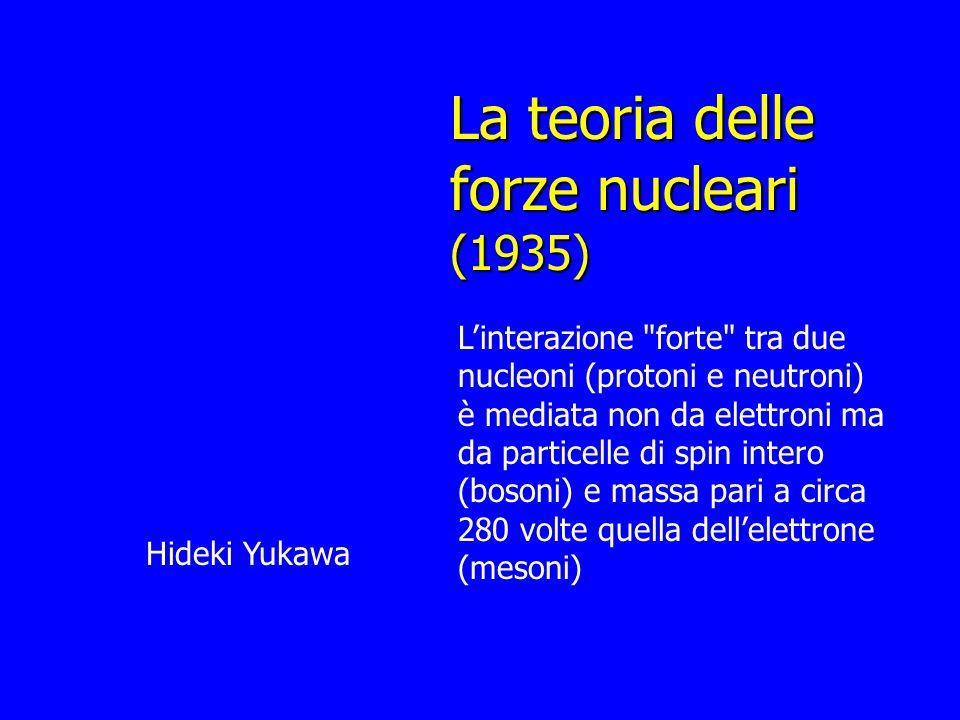 La teoria delle forze nucleari (1935) Hideki Yukawa Linterazione