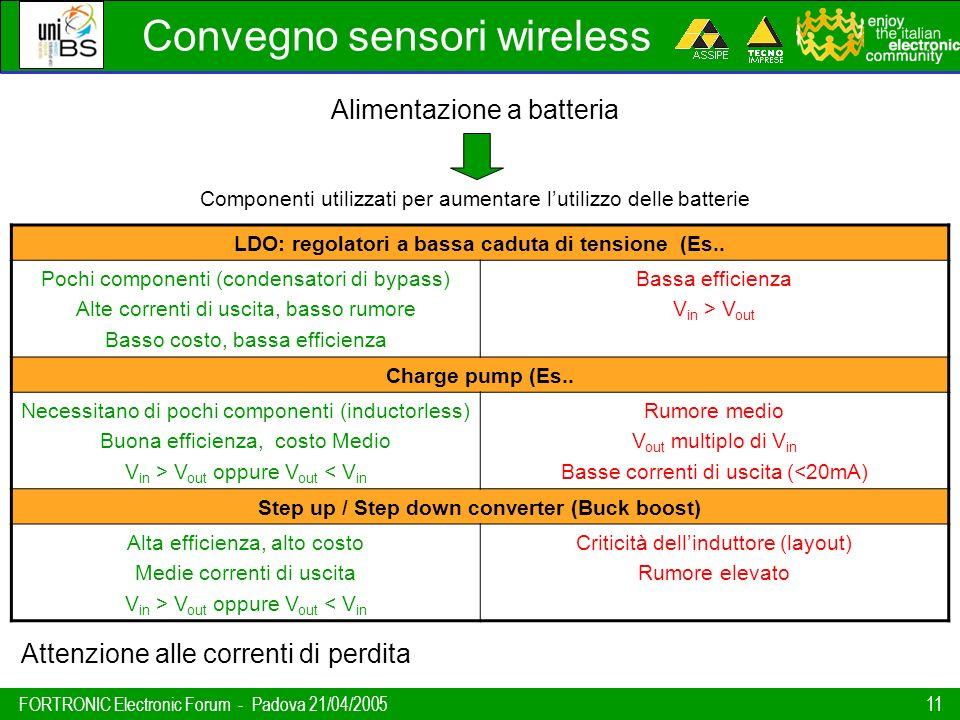 Convegno Sensori Wireless Alessandra Flammini, Università di BresciaFORTRONIC Electronic Forum - Padova 21/04/2005 11 FORTRONIC Electronic Forum - Pad