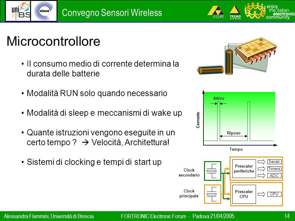 Convegno Sensori Wireless Alessandra Flammini, Università di BresciaFORTRONIC Electronic Forum - Padova 21/04/2005 14 Microcontrollore Il consumo medi