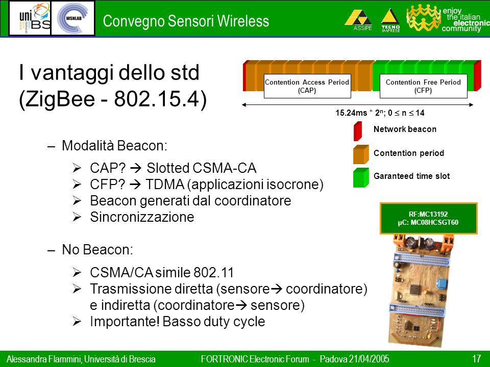 Convegno Sensori Wireless Alessandra Flammini, Università di BresciaFORTRONIC Electronic Forum - Padova 21/04/2005 17 Network beacon Contention Access