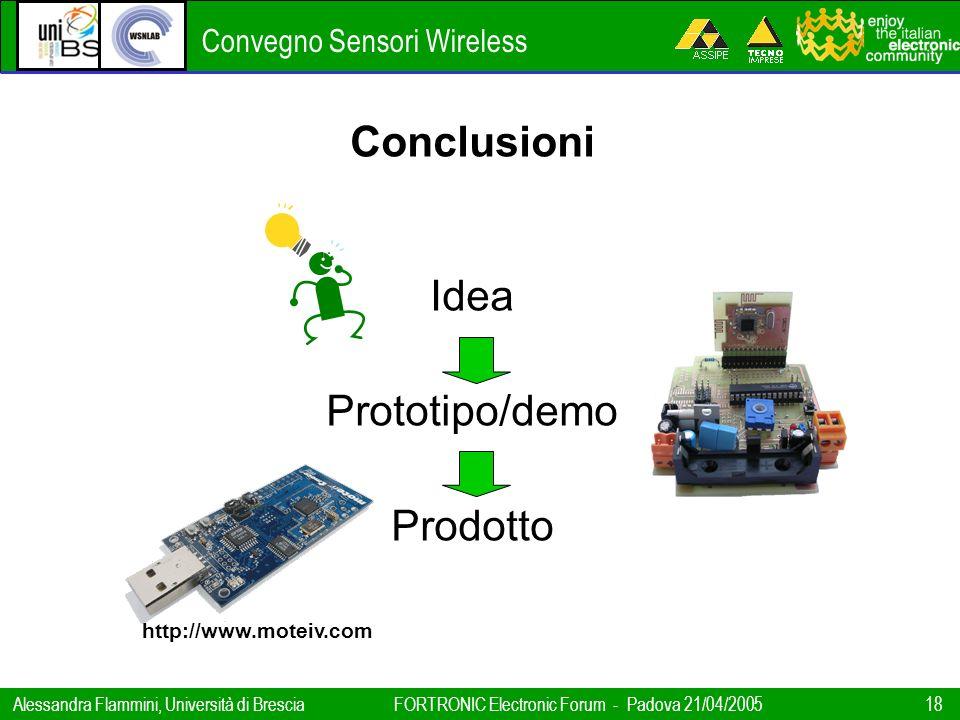 Convegno Sensori Wireless Alessandra Flammini, Università di BresciaFORTRONIC Electronic Forum - Padova 21/04/2005 18 Conclusioni Idea Prototipo/demo