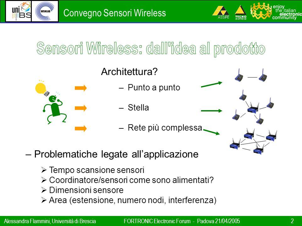 Convegno Sensori Wireless Alessandra Flammini, Università di BresciaFORTRONIC Electronic Forum - Padova 21/04/2005 2 Architettura? –Punto a punto –Ste