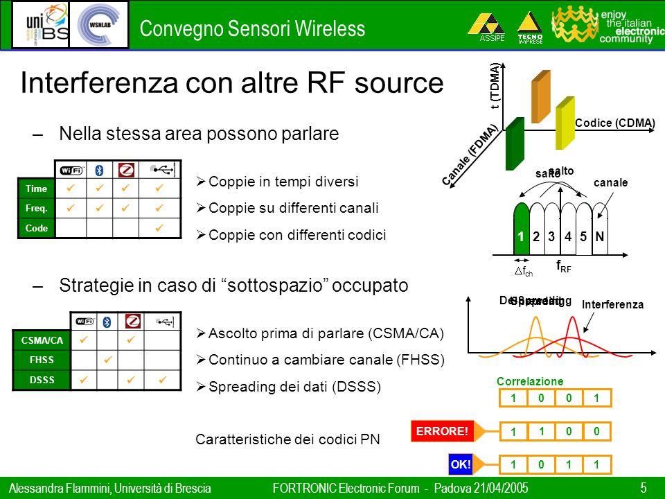 Convegno Sensori Wireless Alessandra Flammini, Università di BresciaFORTRONIC Electronic Forum - Padova 21/04/2005 5 1 100 Codice (CDMA) t (TDMA) Cana
