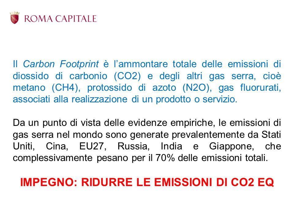 Il Carbon Footprint è lammontare totale delle emissioni di diossido di carbonio (CO2) e degli altri gas serra, cioè metano (CH4), protossido di azoto