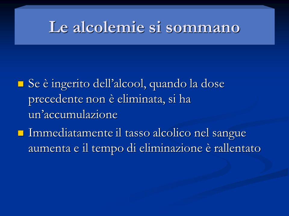 Le alcolemie si sommano Se è ingerito dellalcool, quando la dose precedente non è eliminata, si ha unaccumulazione Se è ingerito dellalcool, quando la