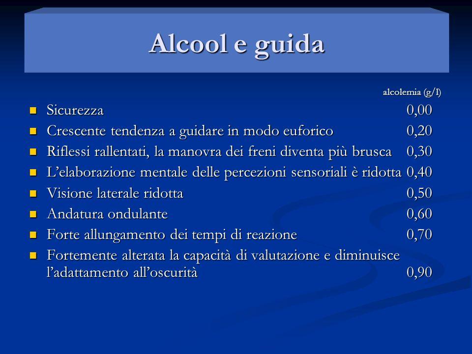 Alcool e guida alcolemia (g/l) alcolemia (g/l) Sicurezza0,00 Sicurezza0,00 Crescente tendenza a guidare in modo euforico0,20 Crescente tendenza a guid
