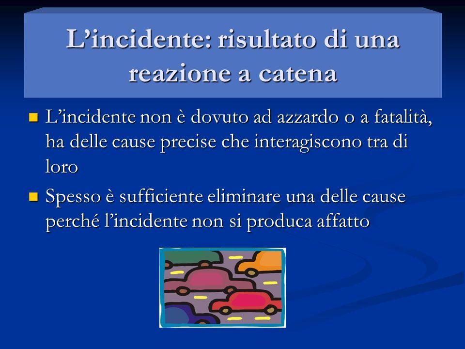 Lincidente: risultato di una reazione a catena Lincidente non è dovuto ad azzardo o a fatalità, ha delle cause precise che interagiscono tra di loro L