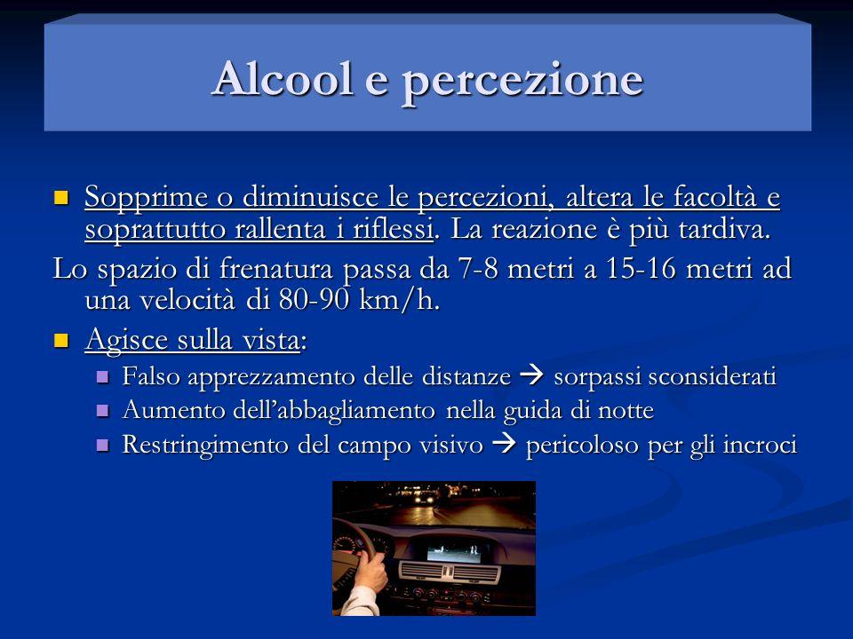 Alcool e percezione Sopprime o diminuisce le percezioni, altera le facoltà e soprattutto rallenta i riflessi. La reazione è più tardiva. Sopprime o di