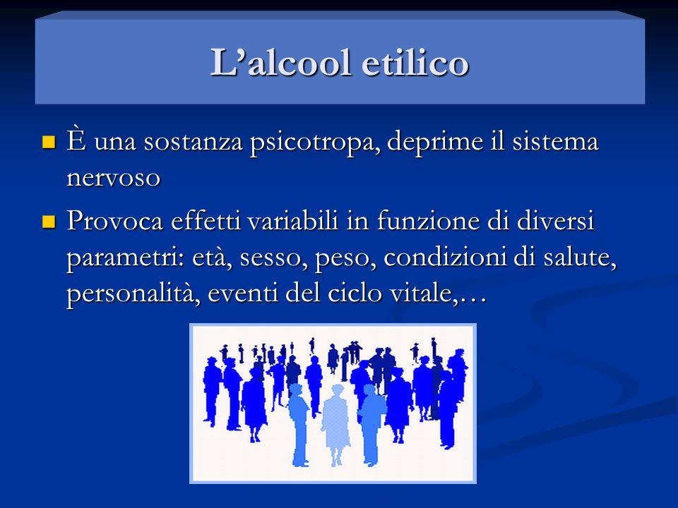 Lalcool etilico È una sostanza psicotropa, deprime il sistema nervoso È una sostanza psicotropa, deprime il sistema nervoso Provoca effetti variabili