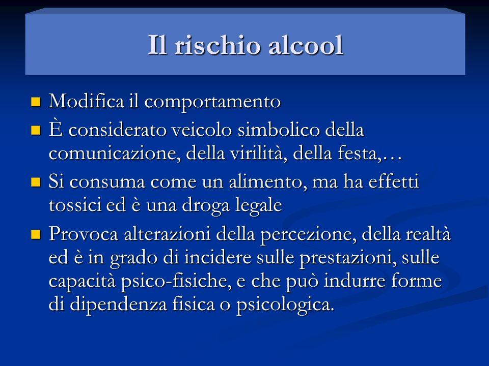Il rischio alcool Modifica il comportamento Modifica il comportamento È considerato veicolo simbolico della comunicazione, della virilità, della festa