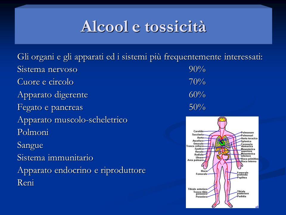 Alcool e tossicità Gli organi e gli apparati ed i sistemi più frequentemente interessati: Sistema nervoso90% Cuore e circolo70% Apparato digerente60%