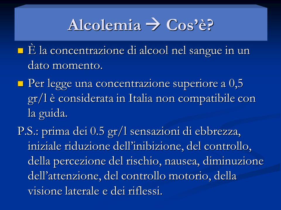Alcolemia Cosè? È la concentrazione di alcool nel sangue in un dato momento. È la concentrazione di alcool nel sangue in un dato momento. Per legge un