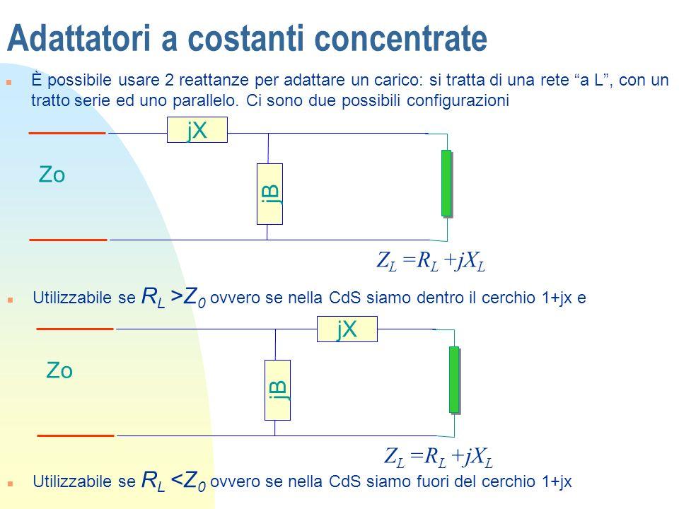 Adattatori a costanti concentrate n È possibile usare 2 reattanze per adattare un carico: si tratta di una rete a L, con un tratto serie ed uno parall