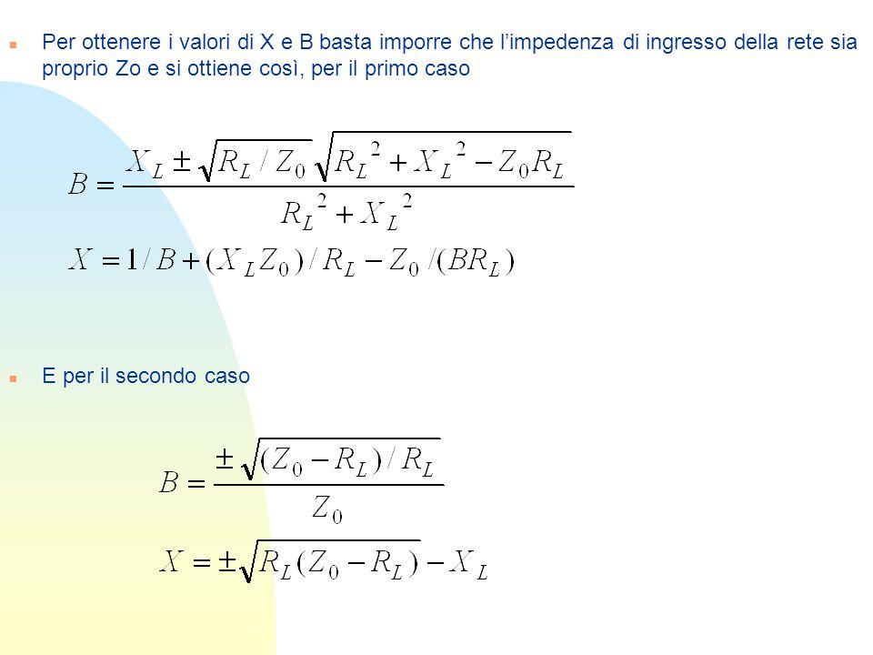 n Risultati analoghi li possiamo ottenere con la CdS n Consideriamo il primo caso e normalizziamo z L =r L +jx L jb jx 1 n Alla sezione 2 dovremo avere zin=1, quindi alla 1 zin=1-jx, ovvero dobbiamo essere sul cerchio a parte reale unitaria.