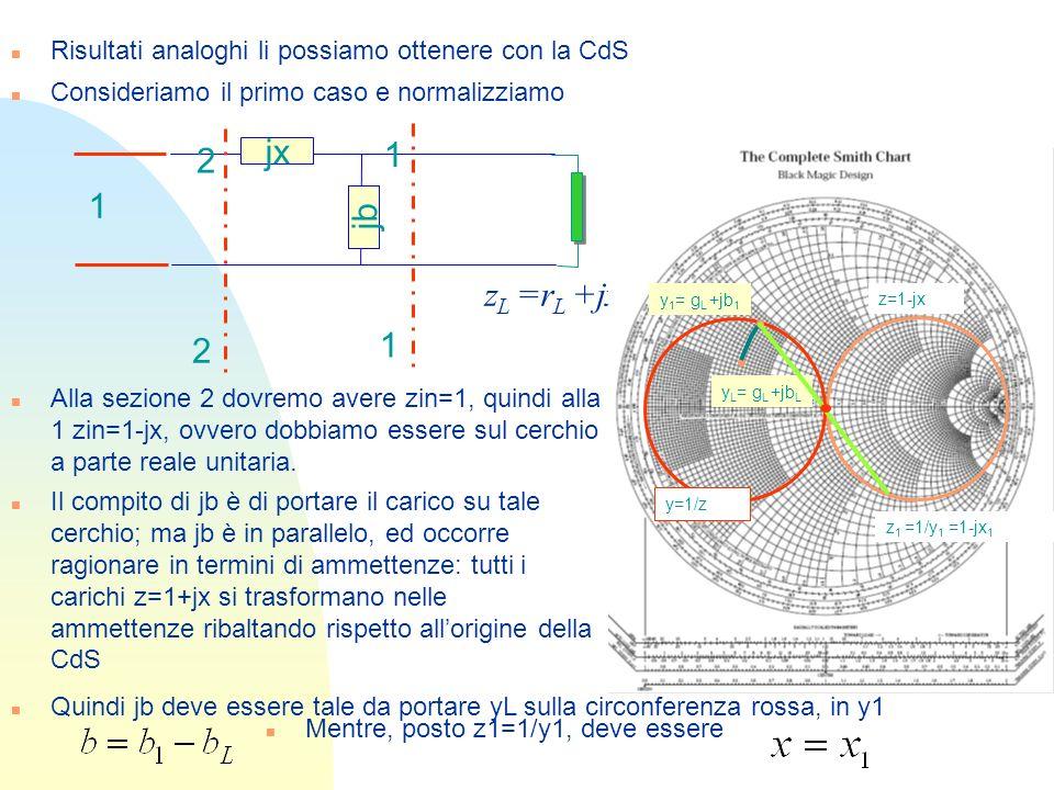 n Risultati analoghi li possiamo ottenere con la CdS n Consideriamo il primo caso e normalizziamo z L =r L +jx L jb jx 1 n Alla sezione 2 dovremo aver