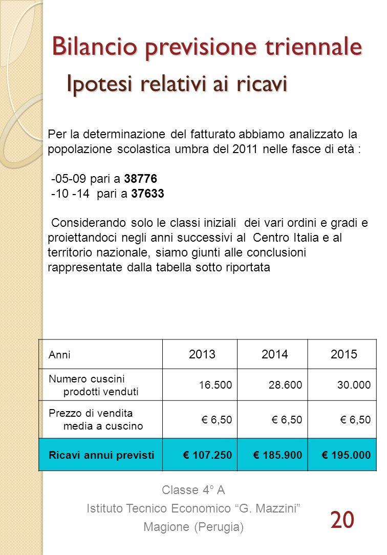 Ipotesi relativi ai ricavi Classe 4° A Istituto Tecnico Economico G. Mazzini Magione (Perugia) Anni 201320142015 Numero cuscini prodotti venduti 16.50