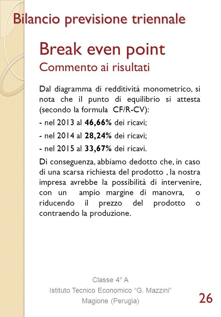 Break even point Commento ai risultati Dal diagramma di redditività monometrico, si nota che il punto di equilibrio si attesta (secondo la formula CF/