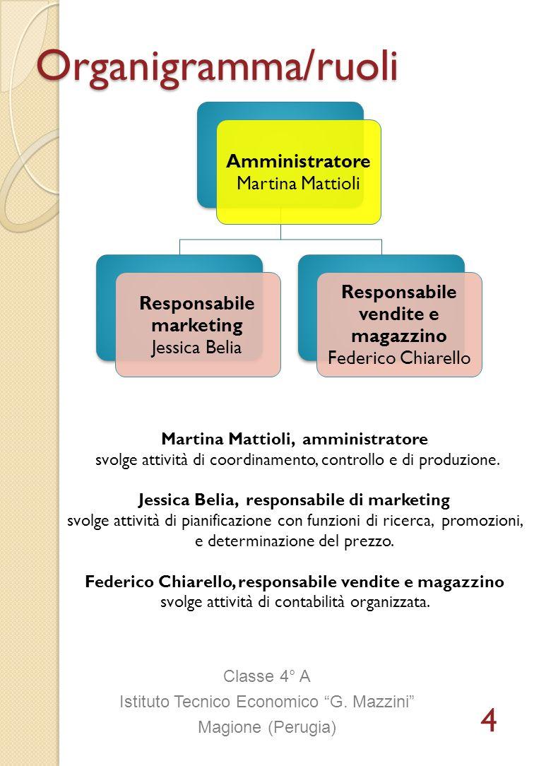 Organigramma/ruoli Amministratore Martina Mattioli Responsabile marketing Jessica Belia Responsabile vendite e magazzino Federico Chiarello Classe 4°