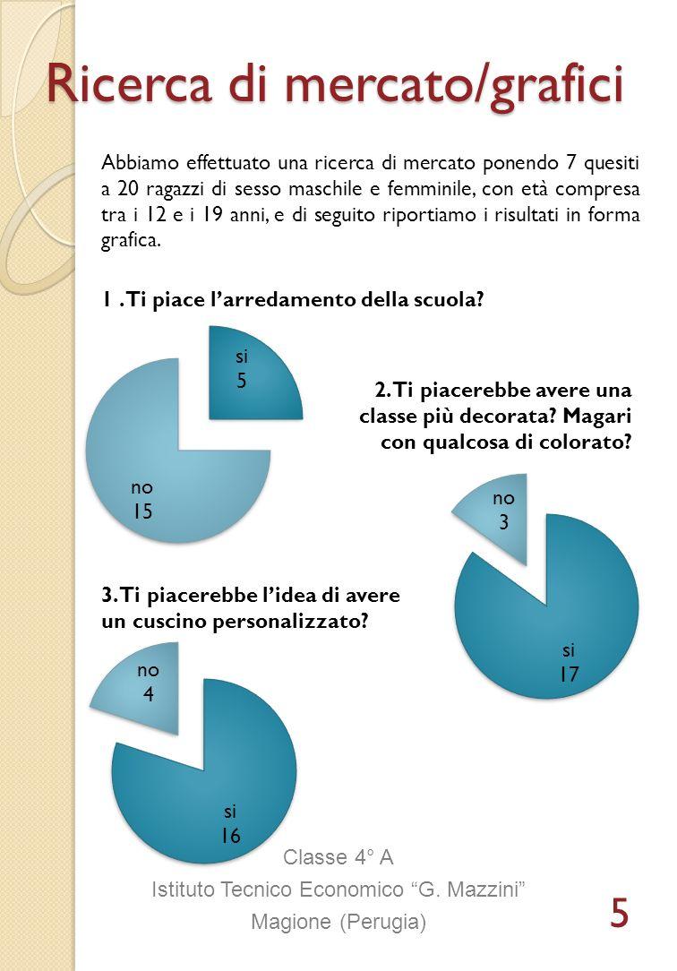 Ricerca di mercato/grafici 1. Ti piace larredamento della scuola? Classe 4° A Istituto Tecnico Economico G. Mazzini Magione (Perugia) 2. Ti piacerebbe