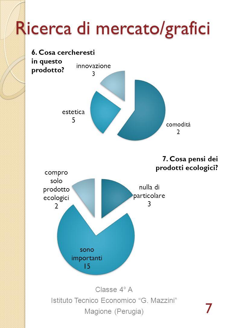 Classe 4° A Istituto Tecnico Economico G. Mazzini Magione (Perugia) Ricerca di mercato/grafici 7. Cosa pensi dei prodotti ecologici? 6. Cosa cercheres
