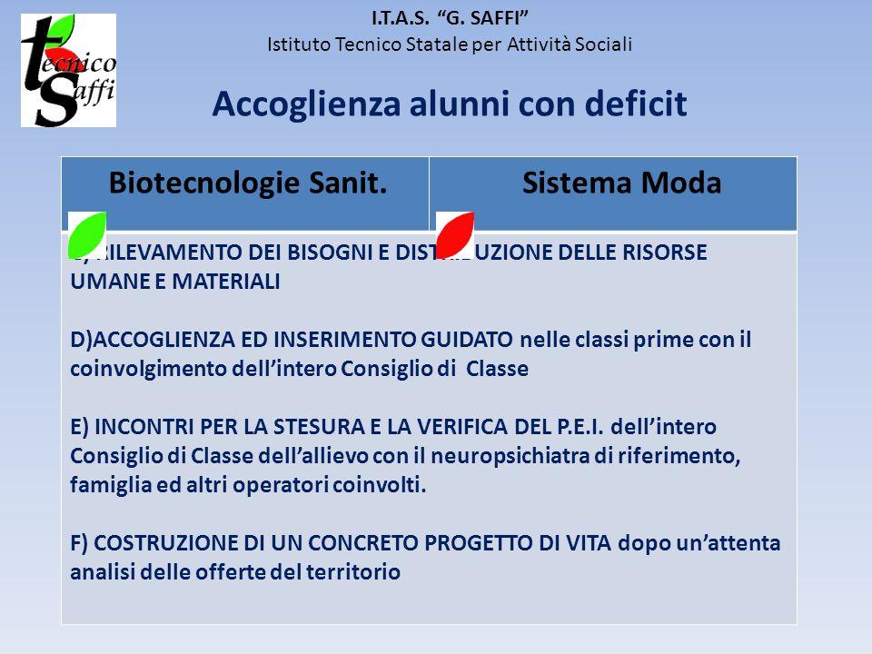I.T.A.S. G. SAFFI Istituto Tecnico Statale per Attività Sociali Accoglienza alunni con deficit Biotecnologie Sanit. Sistema Moda C) RILEVAMENTO DEI BI