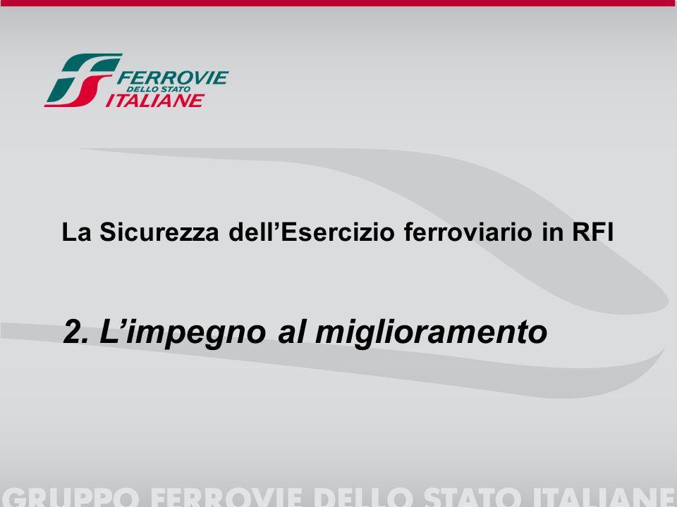 La Sicurezza dellEsercizio ferroviario in RFI 2. Limpegno al miglioramento