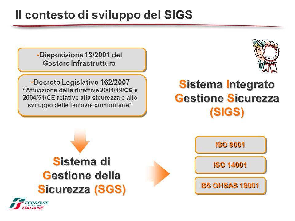 ISO 9001 Sistema di Gestione della Sicurezza (SGS) Disposizione 13/2001 del Gestore Infrastruttura Decreto Legislativo 162/2007 Attuazione delle diret