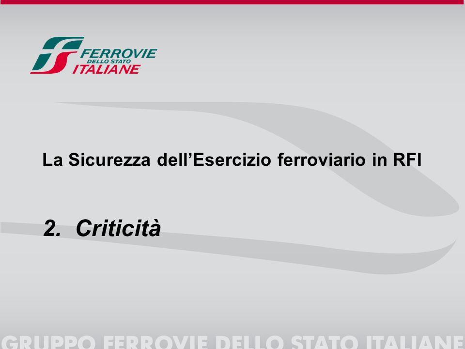 La Sicurezza dellEsercizio ferroviario in RFI 2. Criticità