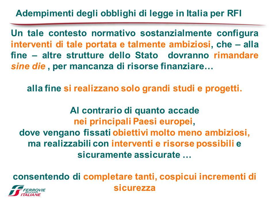 Adempimenti degli obblighi di legge in Italia per RFI Un tale contesto normativo sostanzialmente configura interventi di tale portata e talmente ambiz