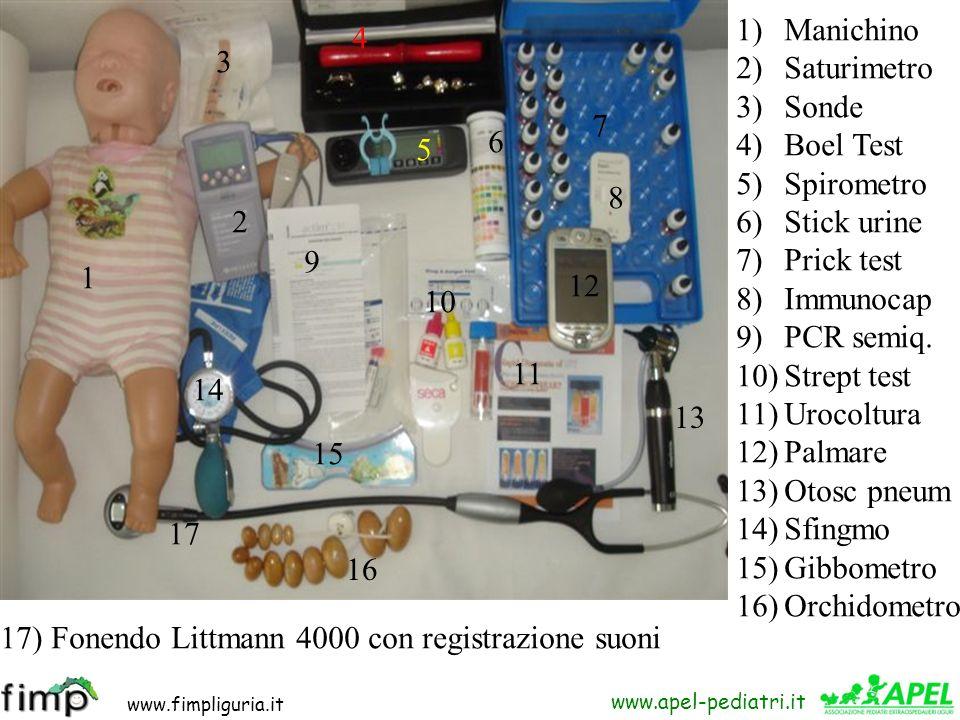 www.fimpliguria.it www.apel-pediatri.it 1 1)Manichino 2)Saturimetro 3)Sonde 4)Boel Test 5)Spirometro 6)Stick urine 7)Prick test 8)Immunocap 9)PCR semi