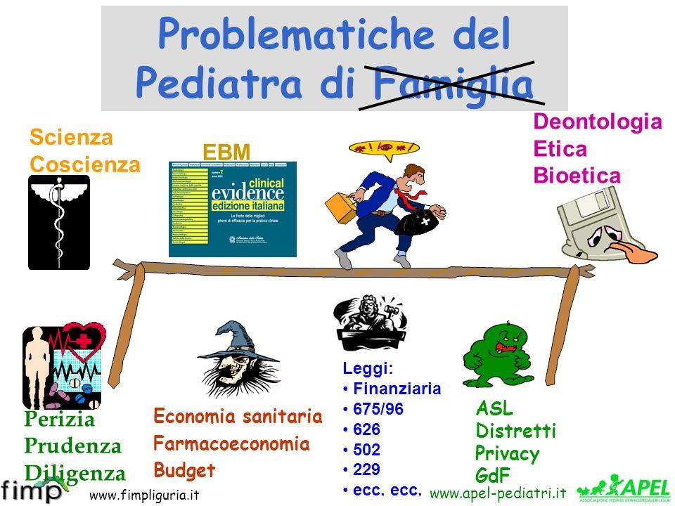 www.fimpliguria.it www.apel-pediatri.it Problematiche del Pediatra di Famiglia ASL Distretti Privacy GdF Perizia Prudenza Diligenza Deontologia Etica