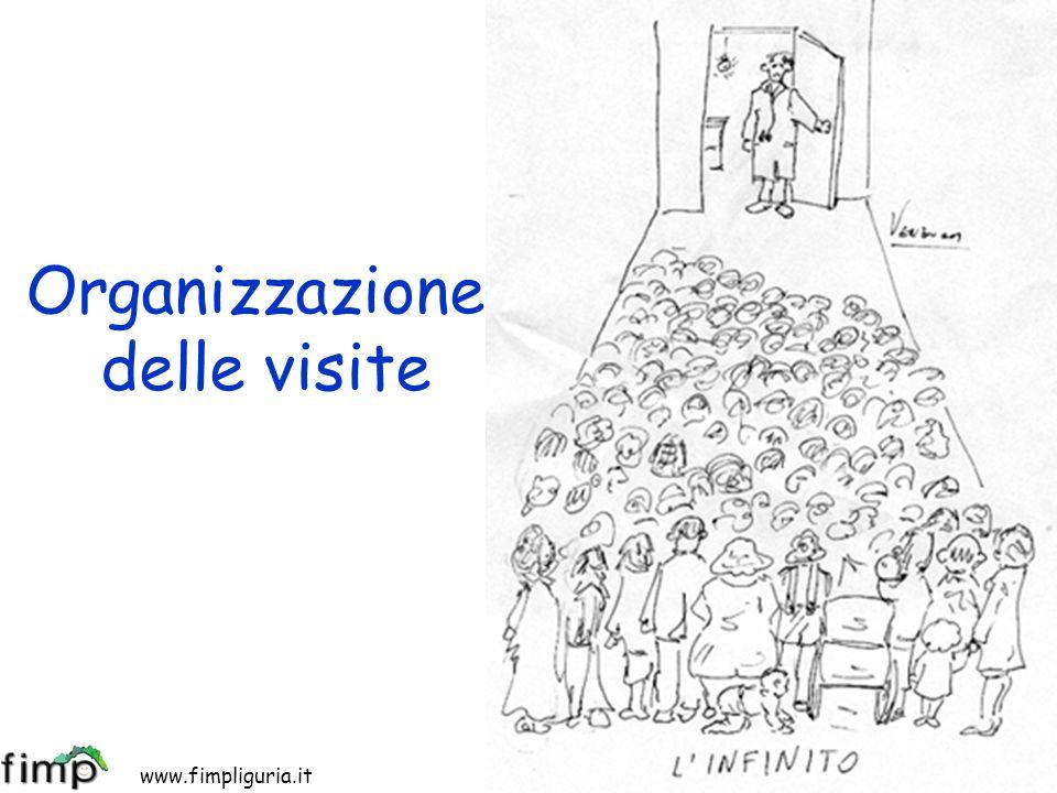 www.fimpliguria.it www.apel-pediatri.it Organizzazione delle visite