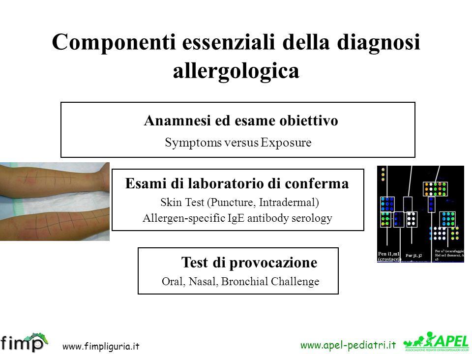 www.fimpliguria.it www.apel-pediatri.it Componenti essenziali della diagnosi allergologica Test di provocazione Oral, Nasal, Bronchial Challenge Esami