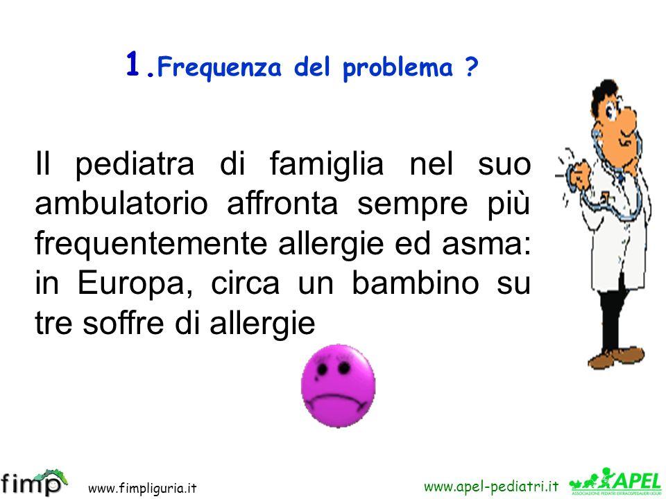 www.fimpliguria.it www.apel-pediatri.it PdF che fa Prick in ambulatorio da 20 anni (2) Faccio di solito : acari, parietaria off., graminacee, olivo, epiteli animali miscele di pollini d albero alternaria t.