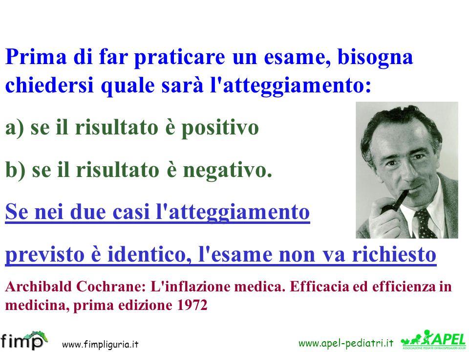 www.fimpliguria.it www.apel-pediatri.it Prima di far praticare un esame, bisogna chiedersi quale sarà l'atteggiamento: a) se il risultato è positivo b