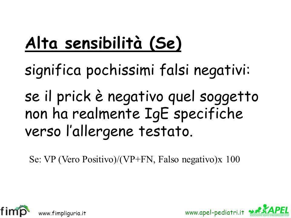 www.fimpliguria.it www.apel-pediatri.it Alta sensibilità (Se) significa pochissimi falsi negativi: se il prick è negativo quel soggetto non ha realmen