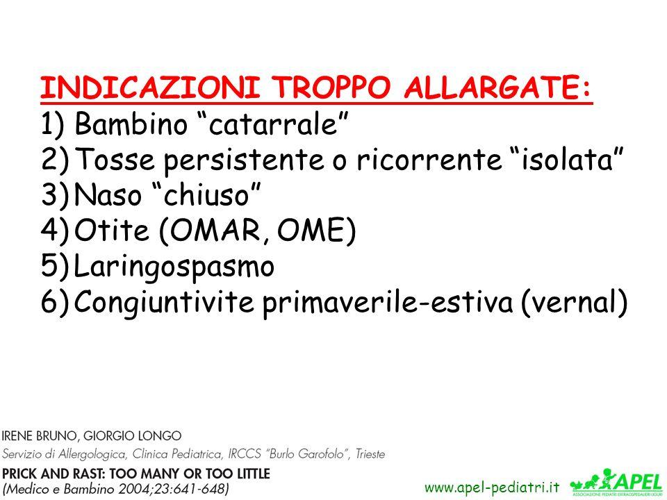 www.fimpliguria.it www.apel-pediatri.it INDICAZIONI TROPPO ALLARGATE: 1)Bambino catarrale 2)Tosse persistente o ricorrente isolata 3)Naso chiuso 4)Oti