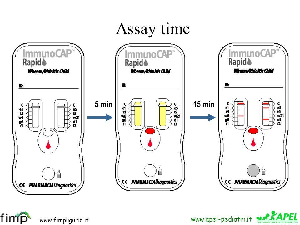 www.fimpliguria.it www.apel-pediatri.it Assay time 5 min15 min