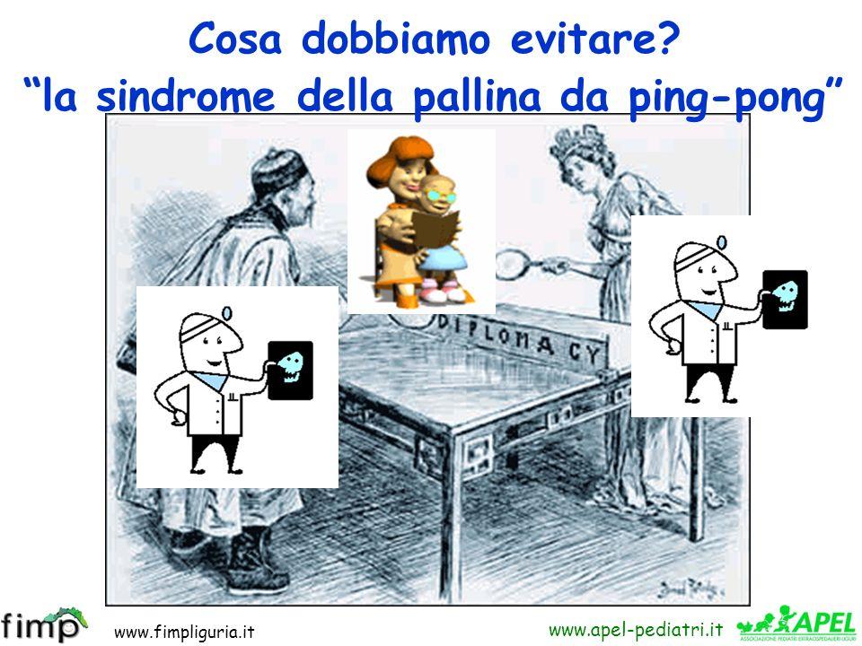 www.fimpliguria.it www.apel-pediatri.it Cosa dobbiamo evitare? la sindrome della pallina da ping-pong