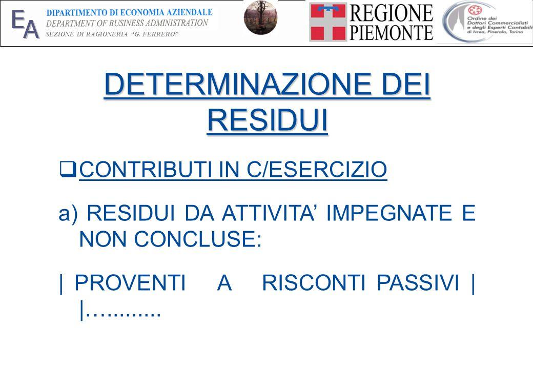 E A SEZIONE DI RAGIONERIA G. FERRERO 11 DETERMINAZIONE DEI RESIDUI CONTRIBUTI IN C/ESERCIZIO a) RESIDUI DA ATTIVITA IMPEGNATE E NON CONCLUSE: | PROVEN