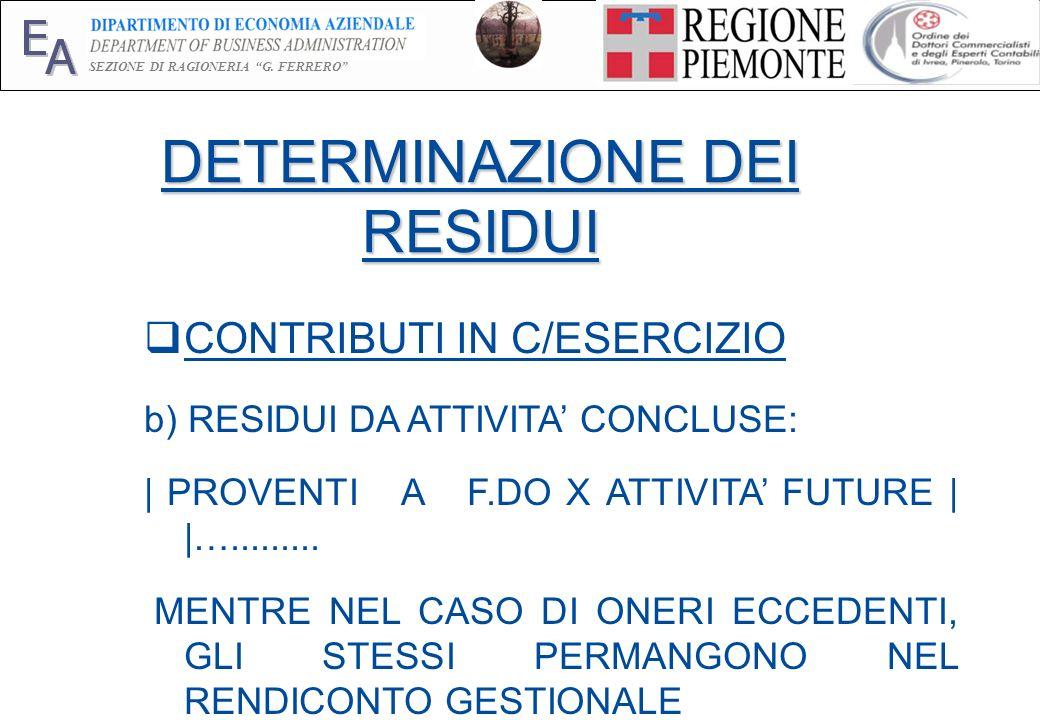 E A SEZIONE DI RAGIONERIA G. FERRERO 12 DETERMINAZIONE DEI RESIDUI CONTRIBUTI IN C/ESERCIZIO b) RESIDUI DA ATTIVITA CONCLUSE: | PROVENTI A F.DO X ATTI