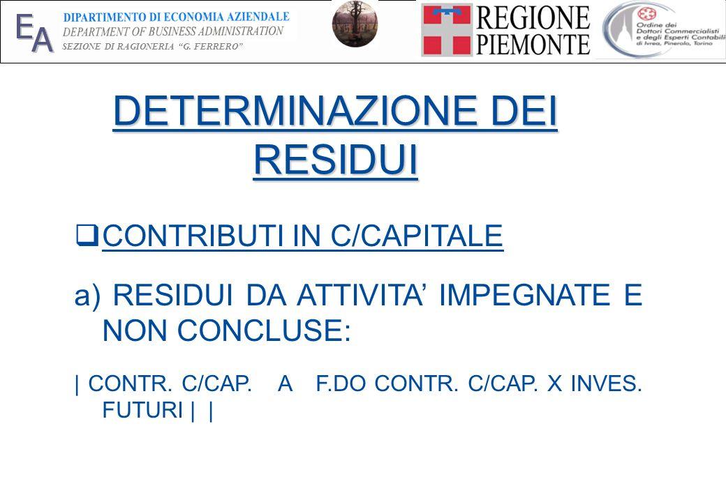 E A SEZIONE DI RAGIONERIA G. FERRERO 13 DETERMINAZIONE DEI RESIDUI CONTRIBUTI IN C/CAPITALE a) RESIDUI DA ATTIVITA IMPEGNATE E NON CONCLUSE: | CONTR.