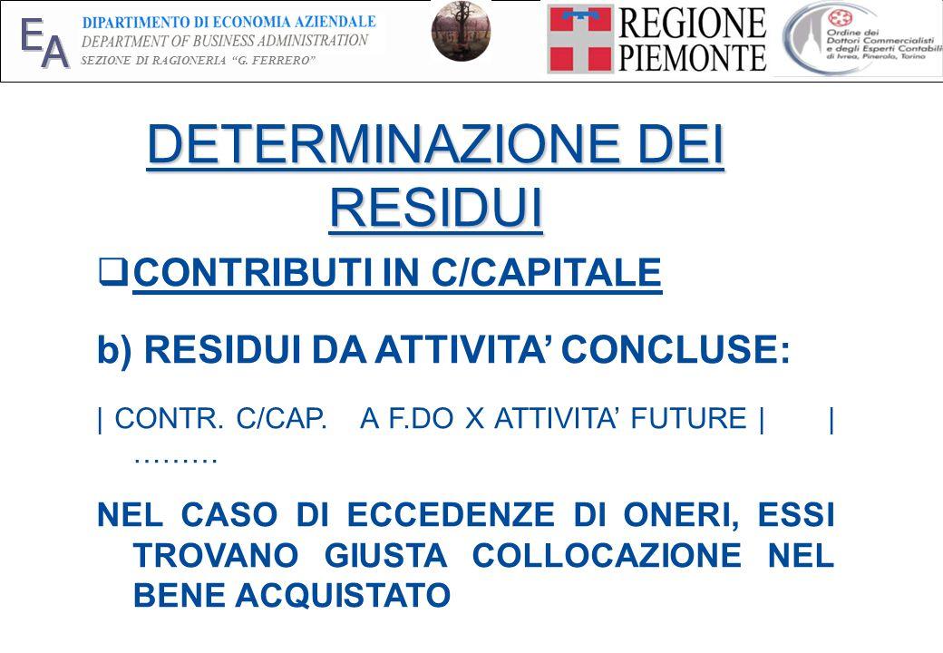 E A SEZIONE DI RAGIONERIA G. FERRERO 14 DETERMINAZIONE DEI RESIDUI CONTRIBUTI IN C/CAPITALE b) RESIDUI DA ATTIVITA CONCLUSE: | CONTR. C/CAP. A F.DO X