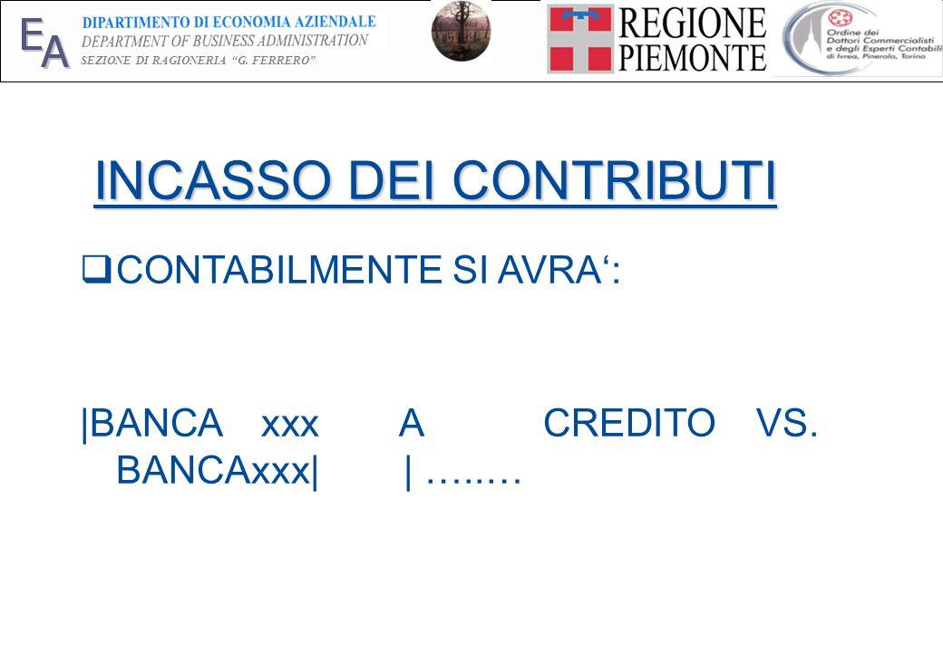 E A SEZIONE DI RAGIONERIA G. FERRERO 9 INCASSO DEI CONTRIBUTI CONTABILMENTE SI AVRA: |BANCA xxx A CREDITO VS. BANCAxxx| | …..…
