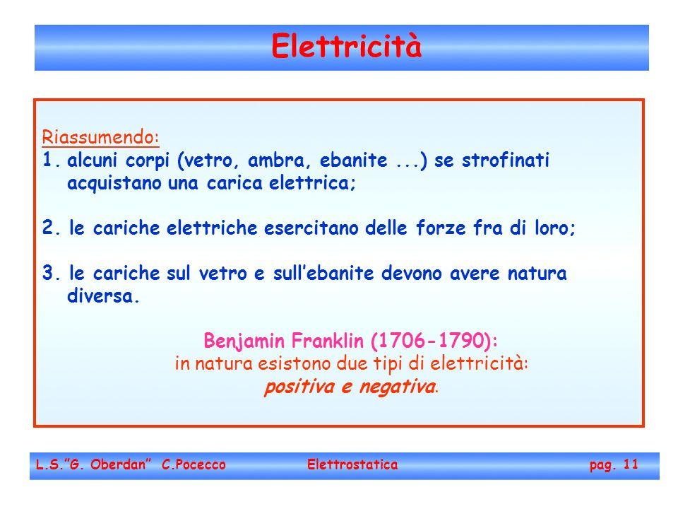 Elettricità L.S.G. Oberdan C.Pocecco Elettrostatica pag. 11 Riassumendo: 1.alcuni corpi (vetro, ambra, ebanite...) se strofinati acquistano una carica