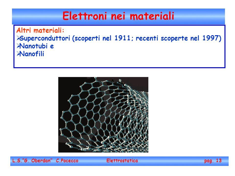 Elettroni nei materiali L.S.G. Oberdan C.Pocecco Elettrostatica pag. 13 Altri materiali: Superconduttori (scoperti nel 1911; recenti scoperte nel 1997