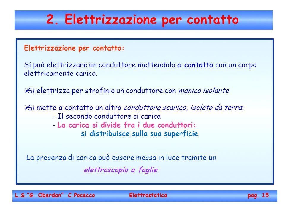 2. Elettrizzazione per contatto L.S.G. Oberdan C.Pocecco Elettrostatica pag. 15 La presenza di carica può essere messa in luce tramite un elettroscopi