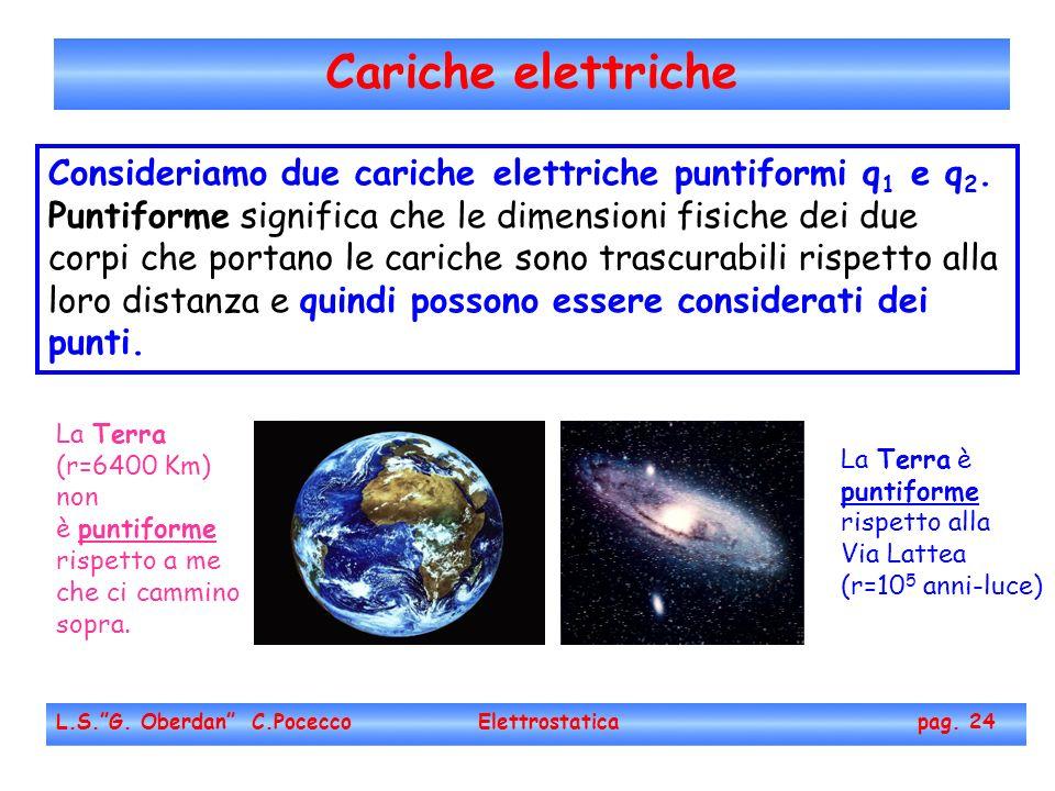 Cariche elettriche L.S.G. Oberdan C.Pocecco Elettrostatica pag. 24 Consideriamo due cariche elettriche puntiformi q 1 e q 2. Puntiforme significa che