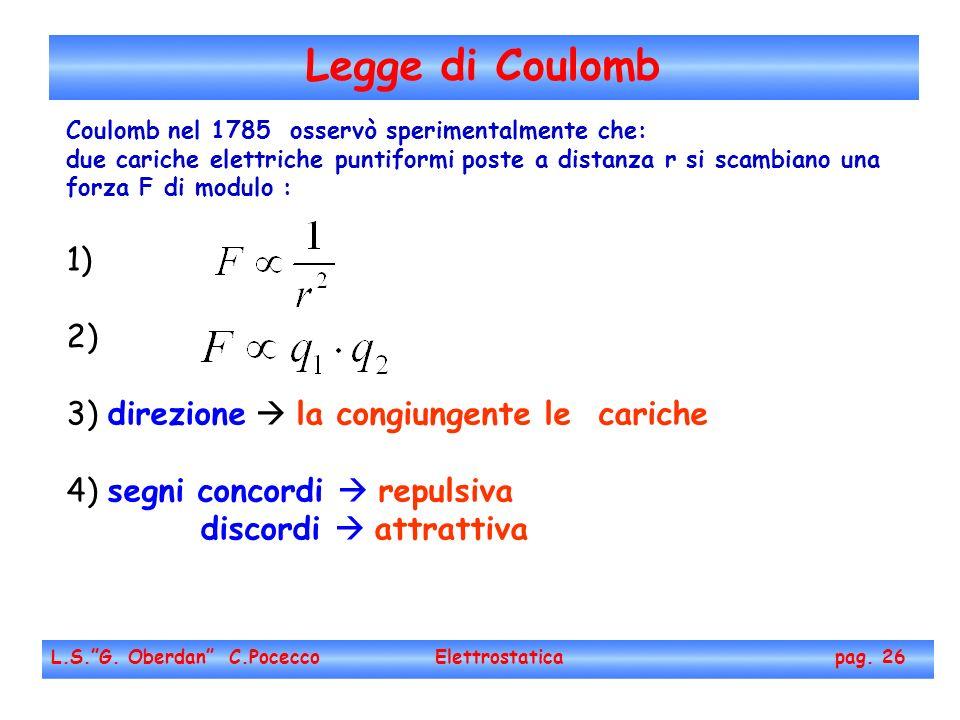 Legge di Coulomb L.S.G. Oberdan C.Pocecco Elettrostatica pag. 26 Coulomb nel 1785 osservò sperimentalmente che: due cariche elettriche puntiformi post